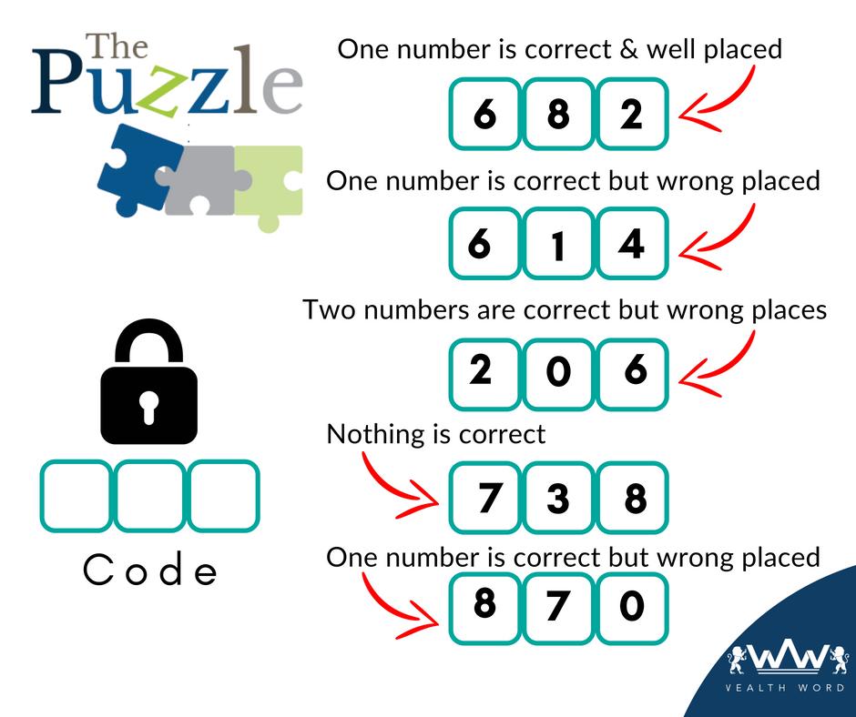 crack puzzle code
