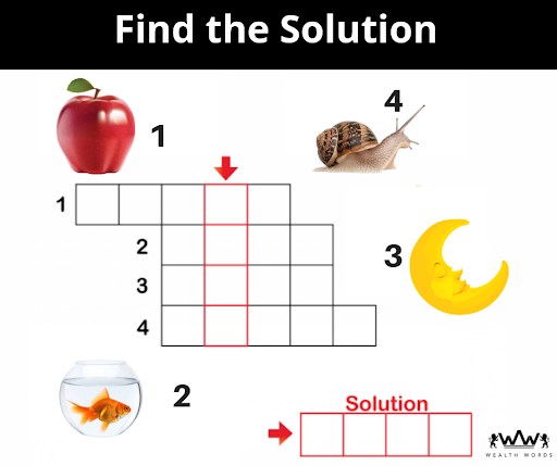 Friday Daily Puzzle - Solve this, if you are GENIUS