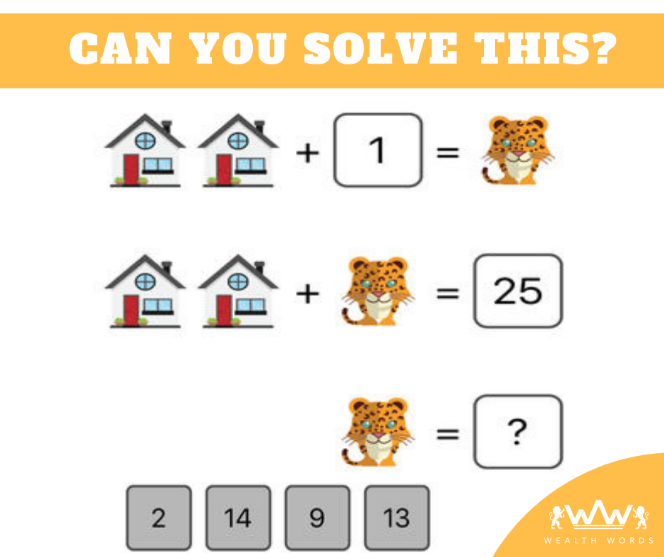 Saturday Puzzle - Solve this, if you are GENIUS