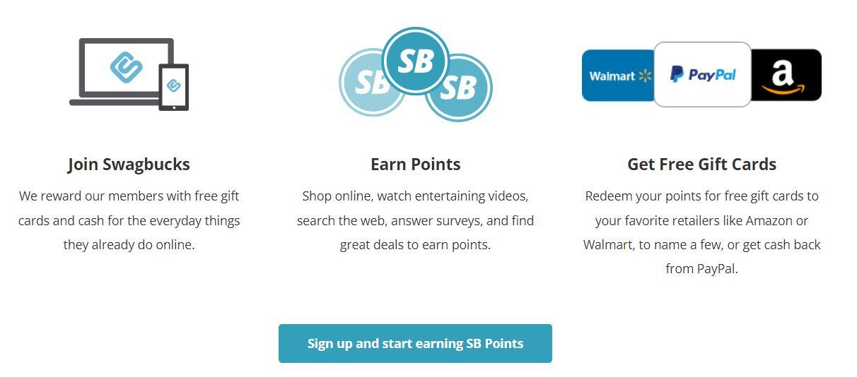 play swagbucks to make money online